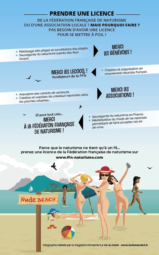 Infographie Une licence FFN